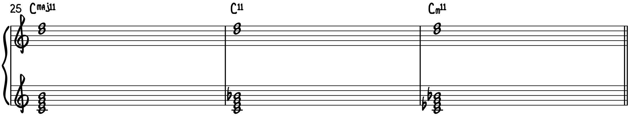 11th Chords
