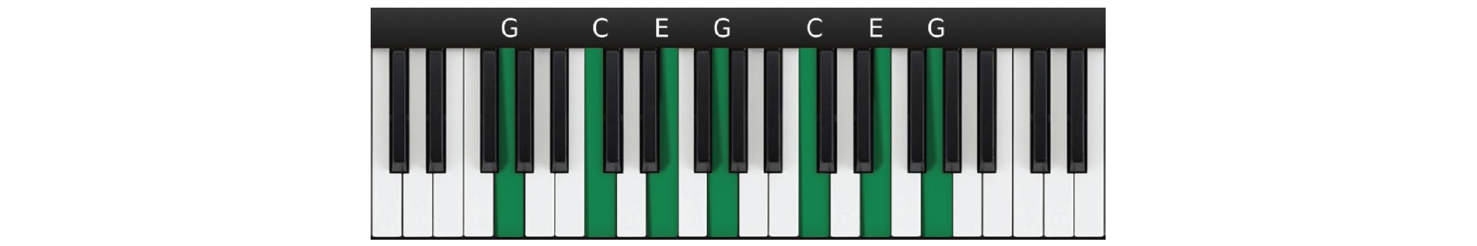Big C Major Chord