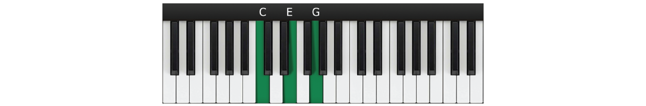 C Major root position
