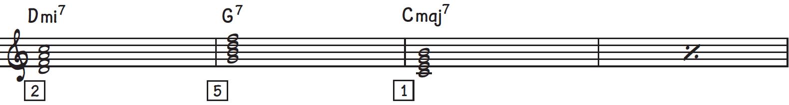 A 2-5-1 (ii-V-I) chord progression in C major