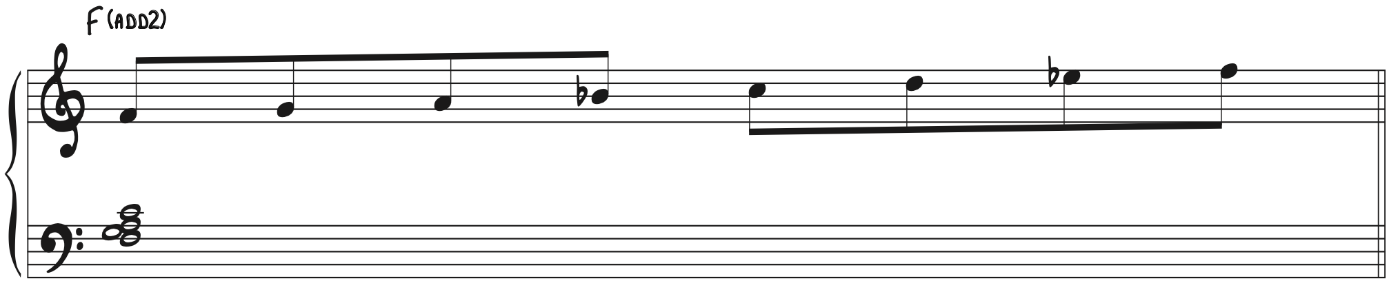 F Mixolydian over F(add2)