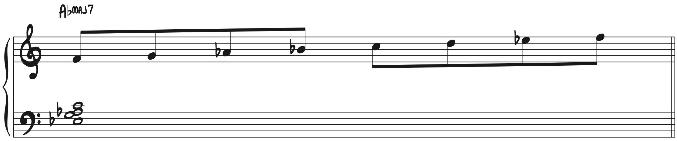 F Natural Minor over Ab Maj 7 piano right hand improv improvisation