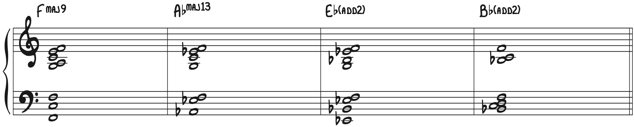 Hans Zimmer Chord Progression with Extensions