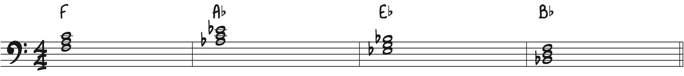 Hans Zimmer Chord Progression Film Score Movie Progression