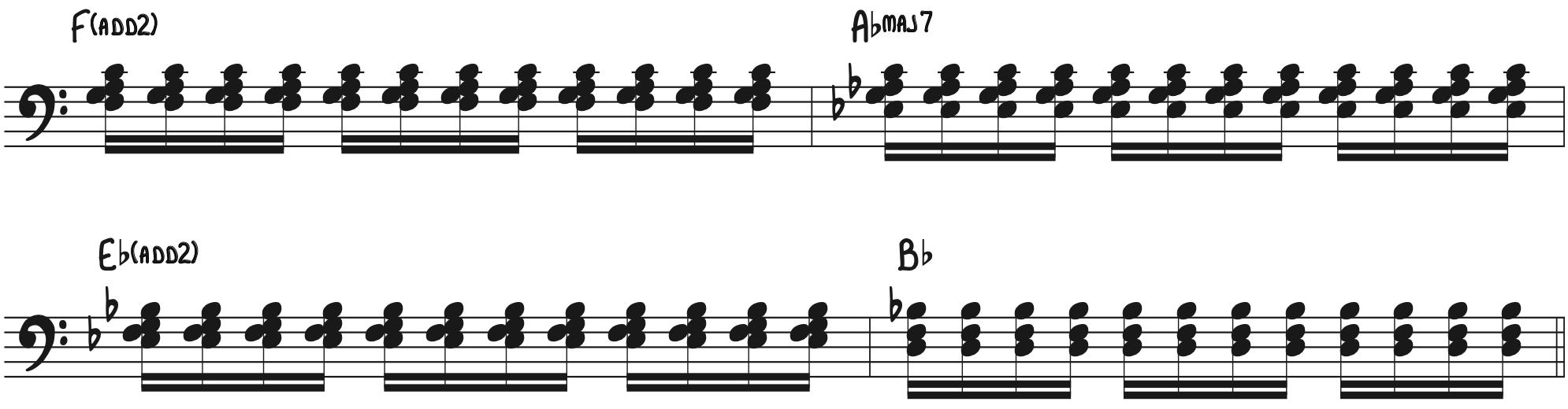 Hans Zimmer Piano Accompaniment for impov improvisation