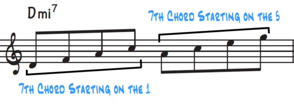 Improvisation technique #3, playing 7th chord structures on chord tones by stacking 3rds