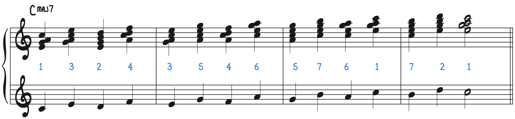 Block Chords Practice Suggestion 2