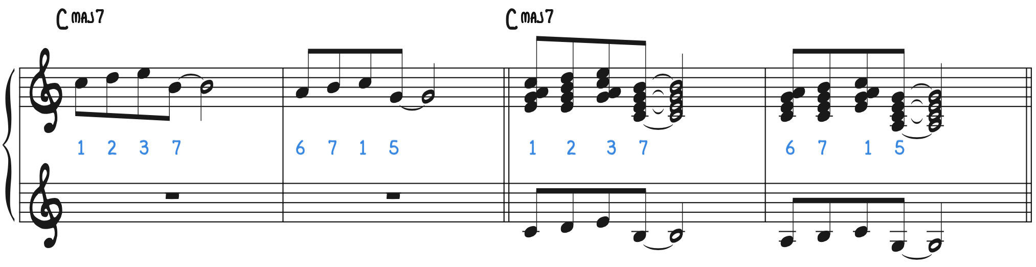 Practice Suggestion 3