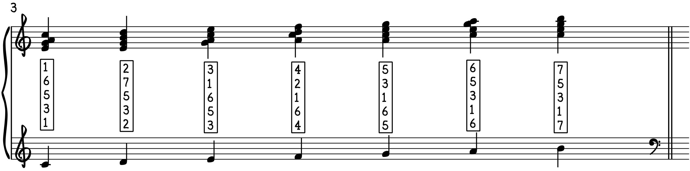 Step 3-Add Inner Harmonies block chords george shearing style