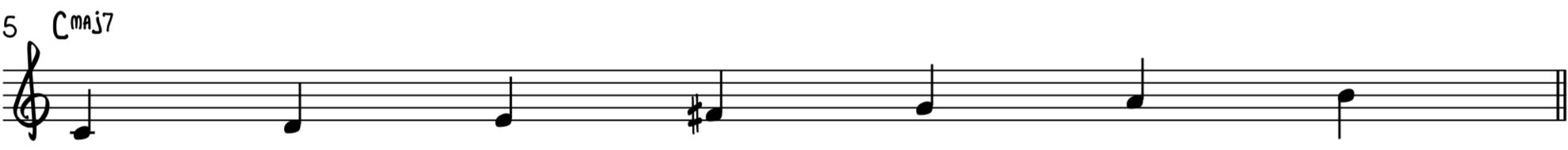 The C Lydian scale to solo over a C major 7th chord