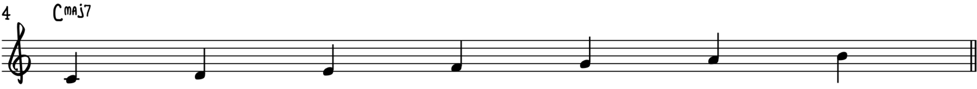 The C major scale to solo over a C major 7th chord