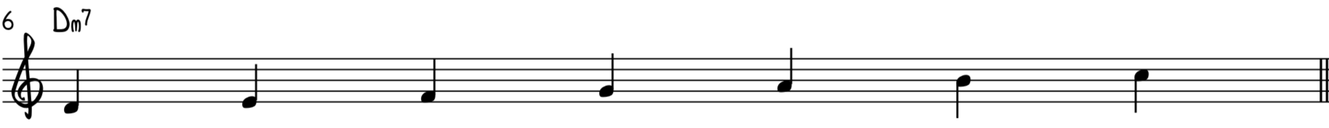 The D Dorian scale to solo over a D minor 7th chord