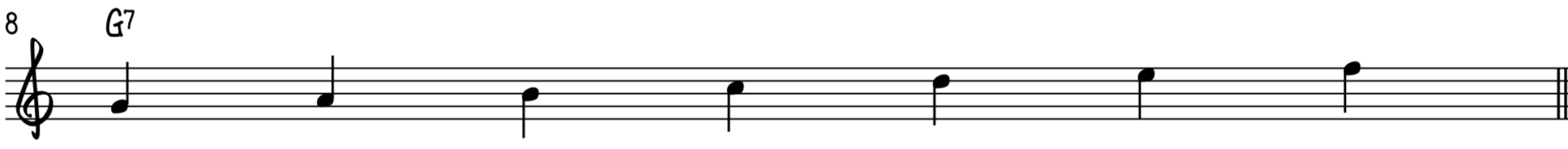 The G Mixolydian scale to solo over a G dominant 7th chord