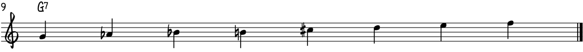 The G dominant diminished scale to solo over G dominant 7th chord