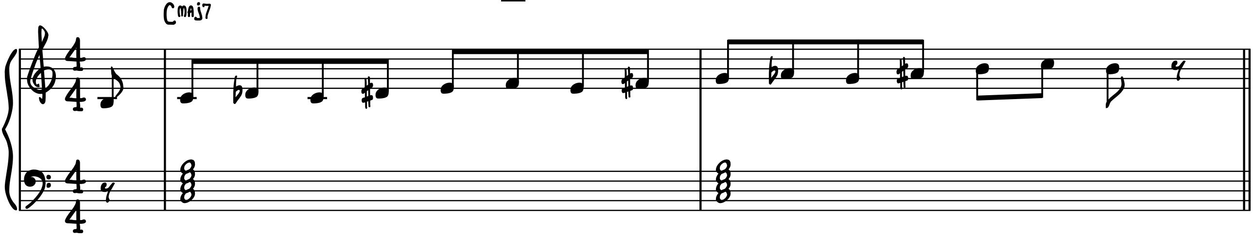 C Major 7 Exercise to play bebop piano improv soloing improvisation jazz