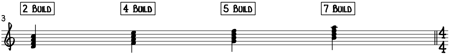 Improvise with Diatonic 7th Chords—Secondary Pairs