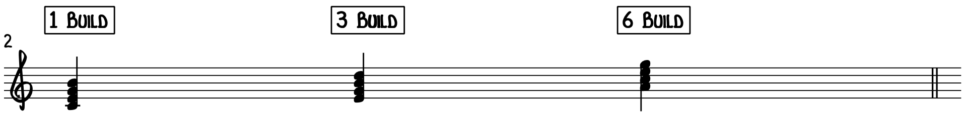 Improvise with Diatonic 7th chords—Primary Pairs
