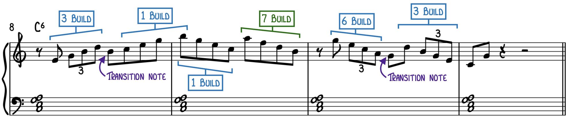 Solo Example 1