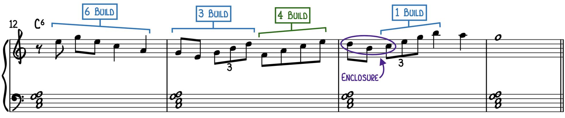 Solo Example 2 enclosure jazz piano improvisation